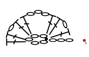 βελονάκι_σχεδιάγραμμα